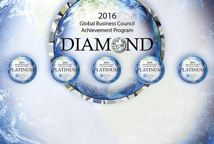 NAR Global Achievement Program