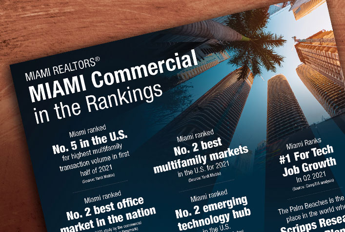MIAMI Commercial in the Rankings