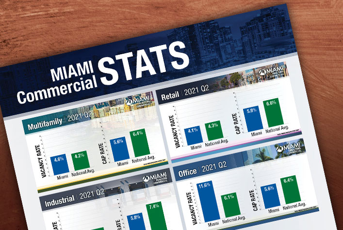 MIAMI Commercial Stats